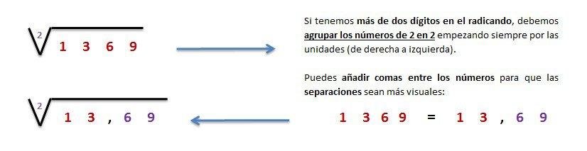 explicacion y ejemplo raiz cuadrada exacta 4 cifras 1