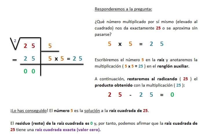 explicacion y ejemplo raiz cuadrada exacta resuelta