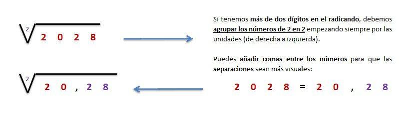explicacion y ejemplo raiz cuadrada inexacta entera 4 cifras 1
