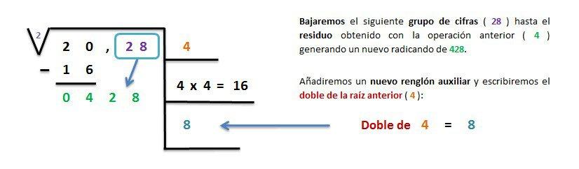 explicacion y ejemplo raiz cuadrada inexacta entera 4 cifras 3