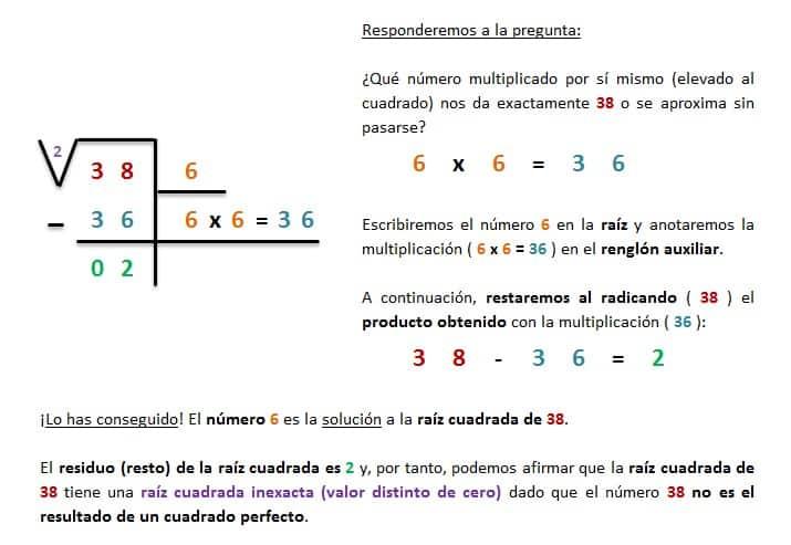 explicacion y ejemplo raiz cuadrada inexacta resuelta