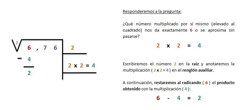 explicacion y solucion raiz cuadrada exacta 3 cifras 2