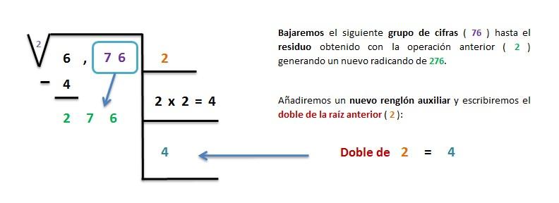 explicacion y solucion raiz cuadrada exacta 3 cifras 3
