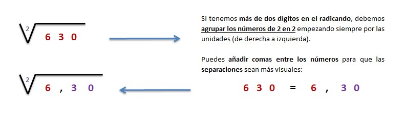 explicacion y solucion raiz cuadrada inexacta 3 cifras 1