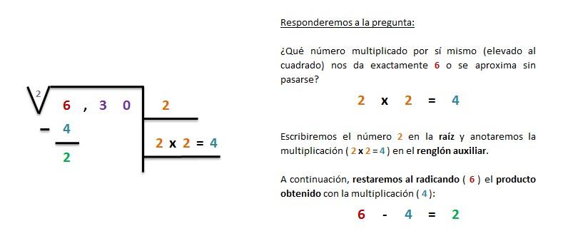 explicacion y solucion raiz cuadrada inexacta 3 cifras 2