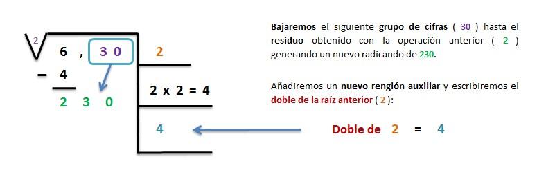 explicacion y solucion raiz cuadrada inexacta 3 cifras 3