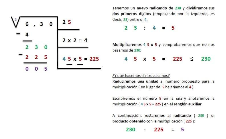explicacion y solucion raiz cuadrada inexacta 3 cifras 4
