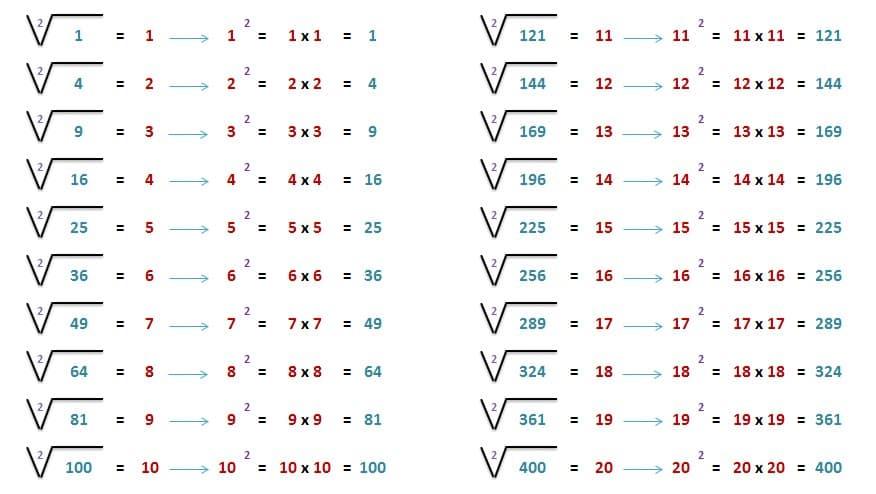 solucion raices cuadradas numeros del 1 al 20