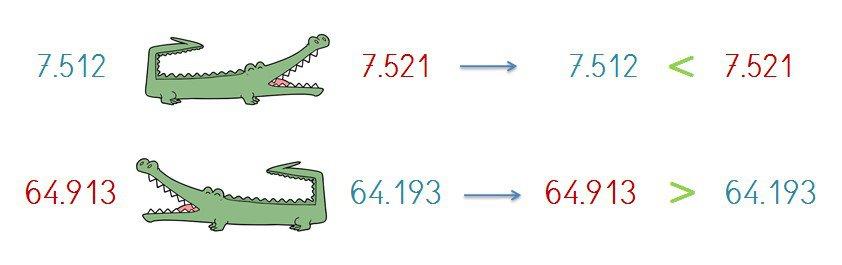 mayor y menor numeros 5 cifras