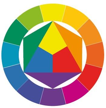 circulo cromatico de los colores