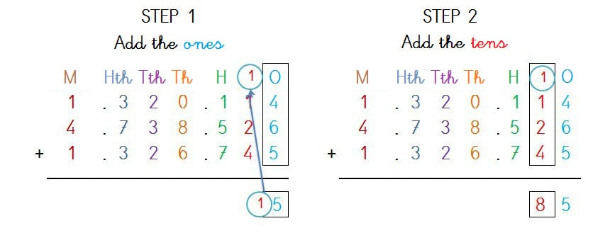 ADDING 3 ADDENDS 7 DIGITS REGROUPING 1