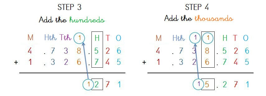 ADDING UP TO 7 DIGIT WITH CARRY - 2
