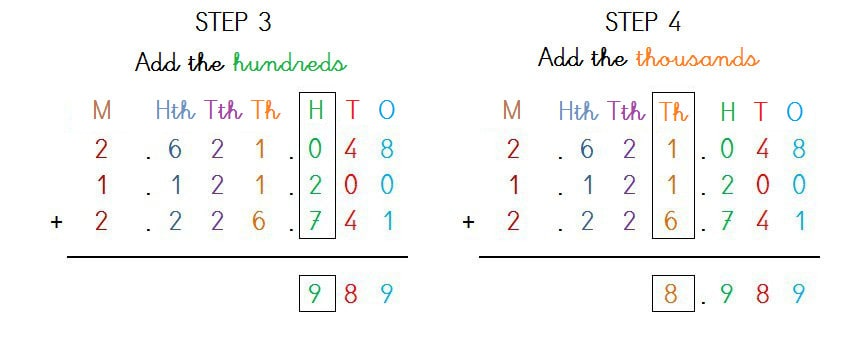ADDITION 3 ADDENDS UP TO 7 DIGITS NO CARRY - 2