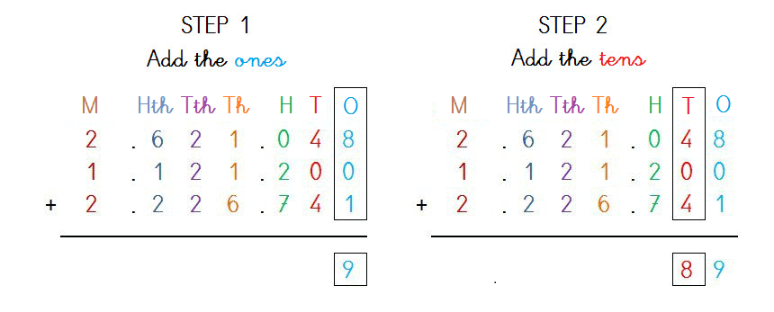 ADDITION 3 ADDENDS UP TO 7 DIGITS NO CARRYING - 1