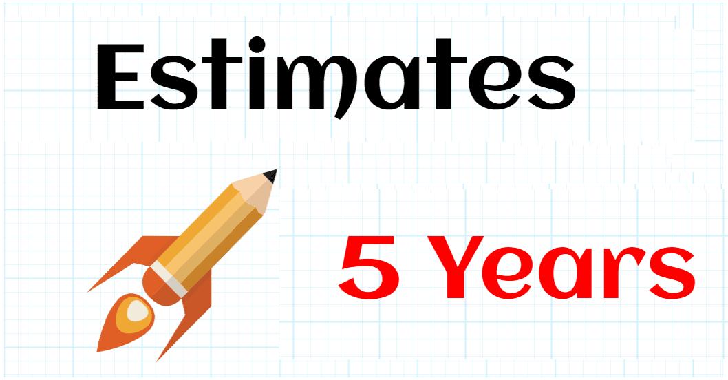 ESTIMATING QUANTITIES - KINDERGARTEN 5 YEARS