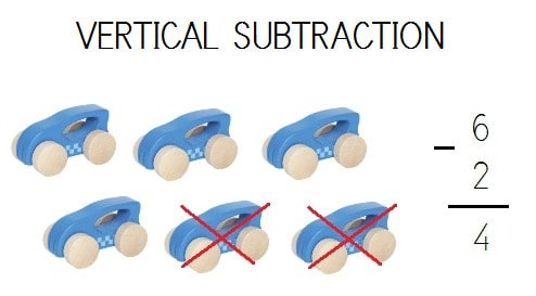 EXEMPLE VERTICAL SUBTRACTION SOLVED UP TO 10