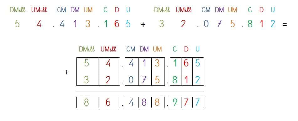 construir sumas verticales hasta 8 cifras