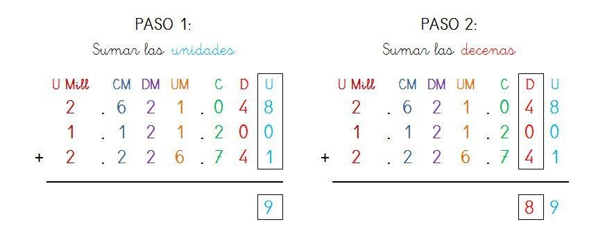 suma 3 sumandos sin llevar 7 cifras - 1
