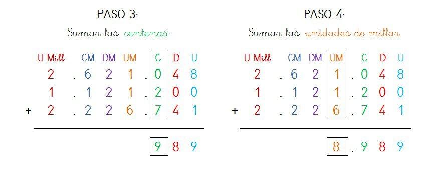 suma 3 sumandos sin llevar 7 cifras - 2