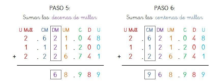 suma 3 sumandos sin llevar 7 cifras - 3