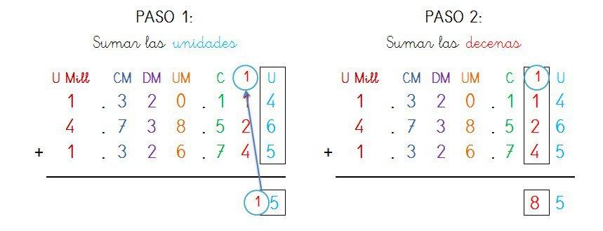 suma tres sumandos 7 cifras - 1