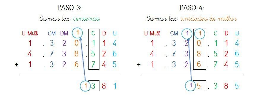 suma tres sumandos 7 cifras - 2