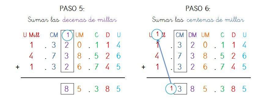 suma tres sumandos 7 cifras - 3