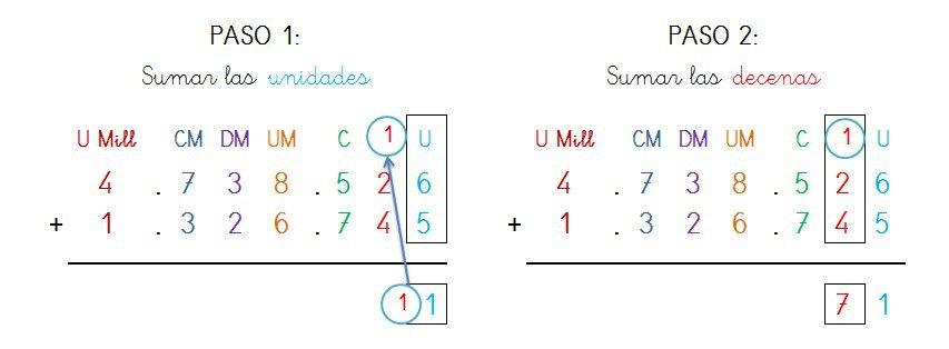 suma y solucion 7 cifras llevando - 1
