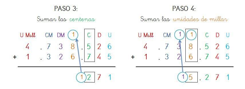 suma y solucion 7 cifras llevando - 2