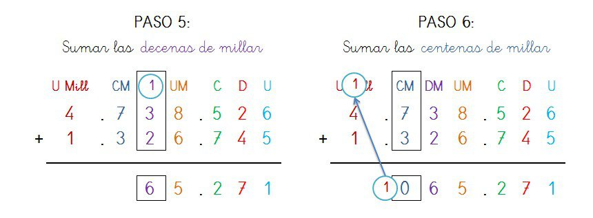suma y solucion 7 cifras llevando - 3