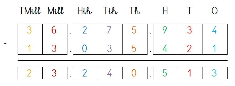 ALIGN SUBTRACTIONS 8 DIGIT BY PLACE VALUE