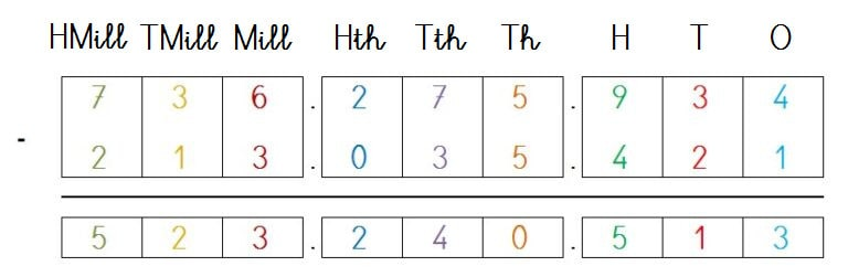 ALIGN SUBTRACTIONS 9 DIGIT BY PLACE VALUE