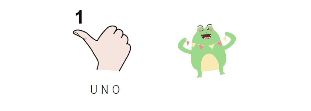 NUMERO 1 POR CONTEO DE OBJETOS