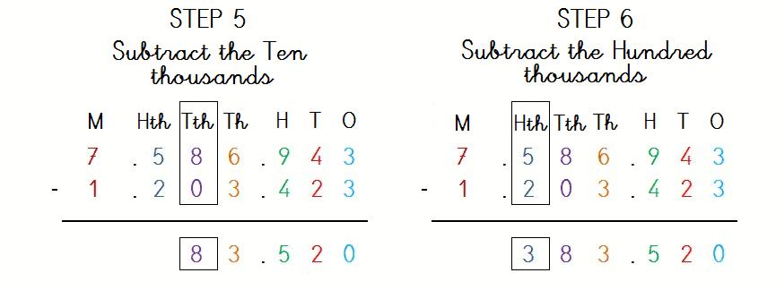 SOLVE 7 DIGIT SUBTRACTION NO BORROWING - STEP 3